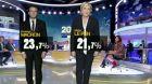 Francouzské prezidentské volby 2017